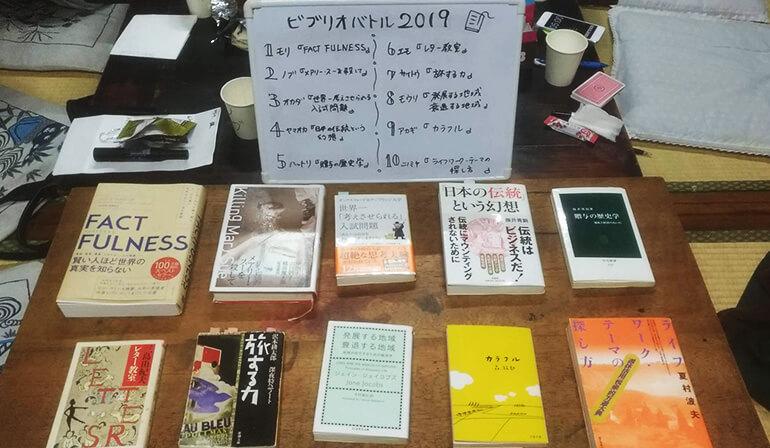 ぬるまゆビブリオバトル2019開催レポート(2/2開催)